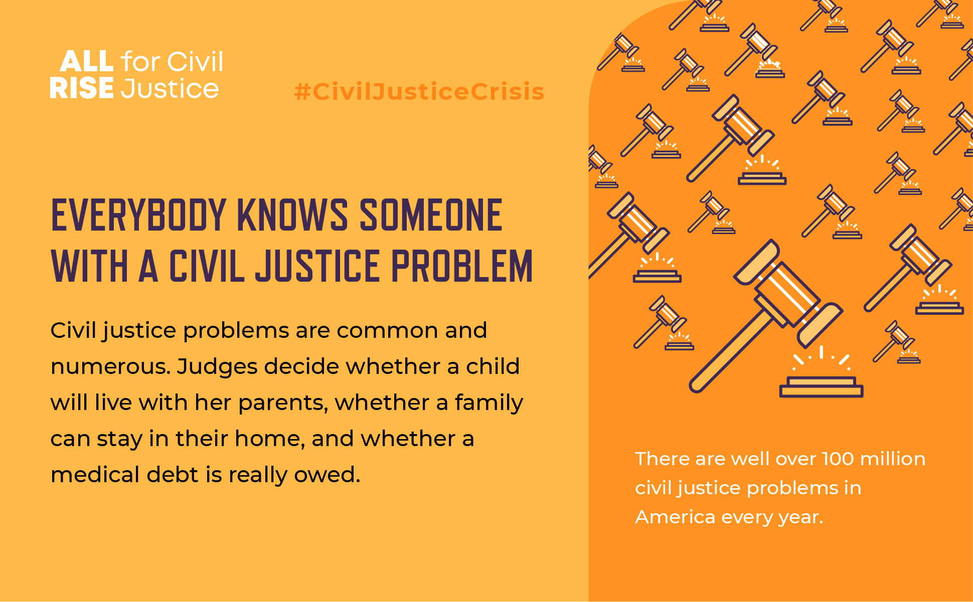 Everyone knows someone with a civil justice problem.