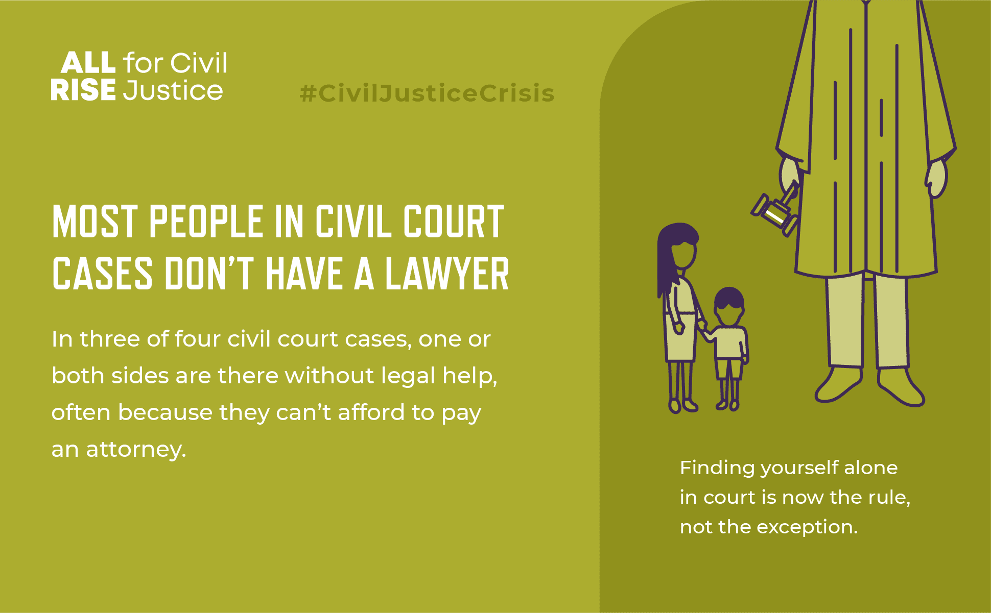Most people in civil court cases don't have a lawyer.